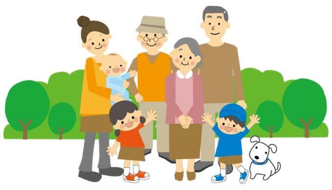 【日本語アクティビティ】私の家族