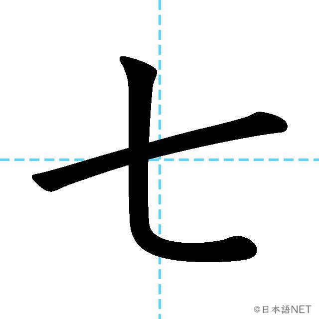 【JLPT N5漢字】「七」の意味・読み方・書き順