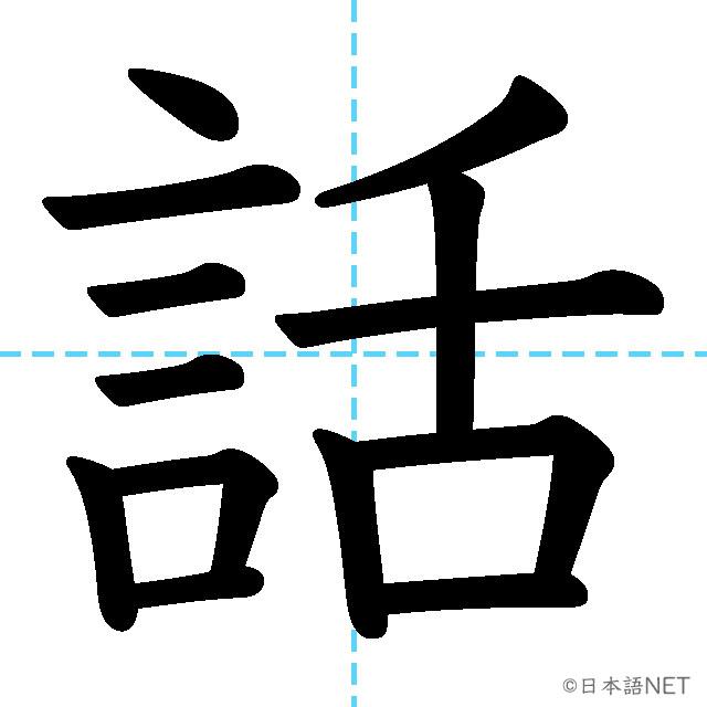 【JLPT N5漢字】「話」の意味・読み方・書き順