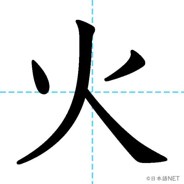【JLPT N5漢字】「火」の意味・読み方・書き順