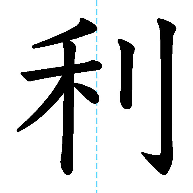 【JLPT N4漢字】「利」の意味・読み方・書き順
