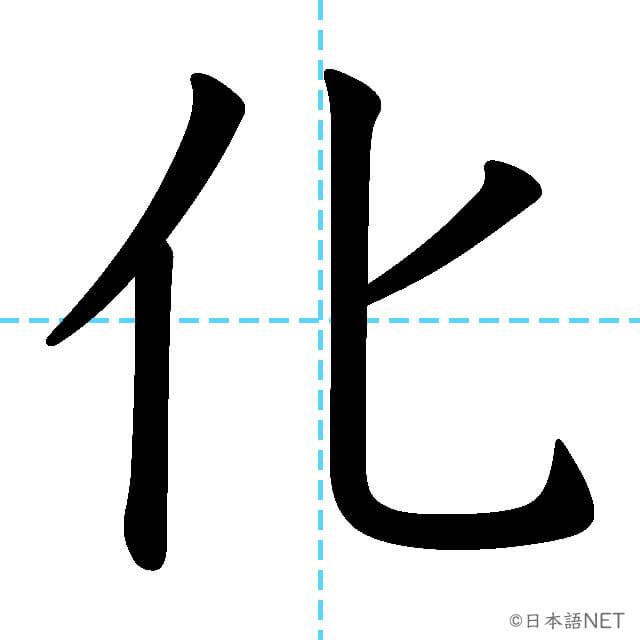 【JLPT N3漢字】「化」の意味・読み方・書き順