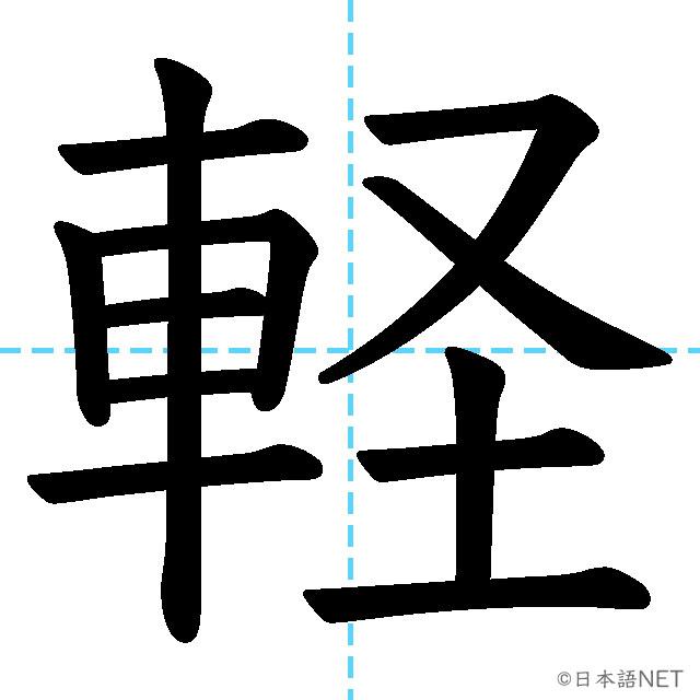 【JLPT N4漢字】「軽」の意味・読み方・書き順