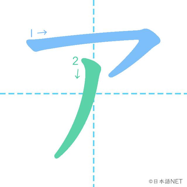 カタカナ「ア」の書き順