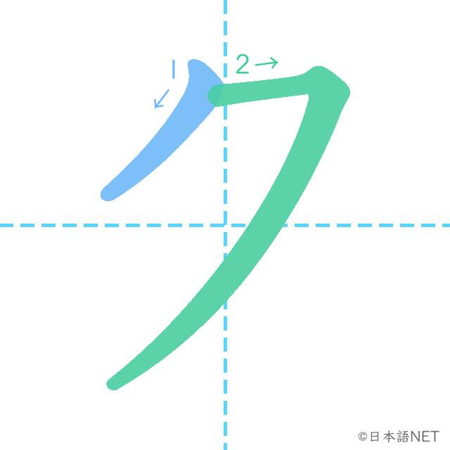 カタカナ「ク」の書き順