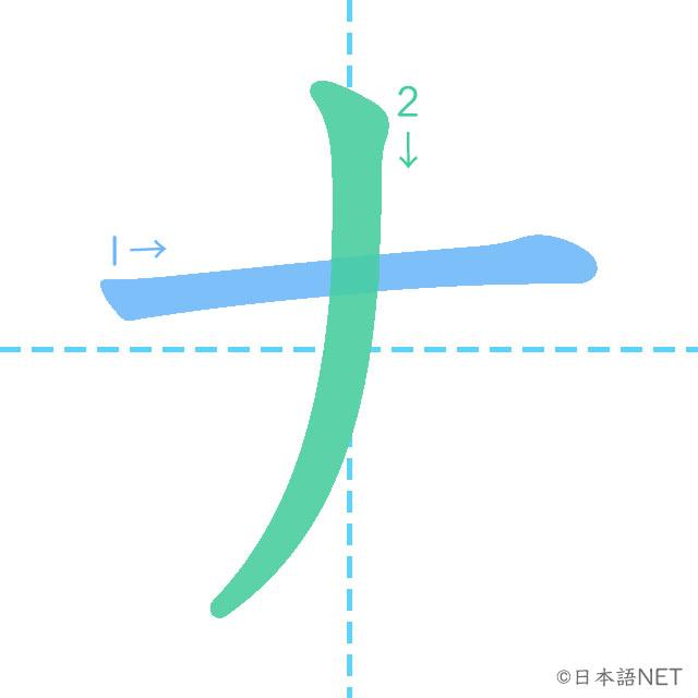 カタカナ「ナ」の書き順