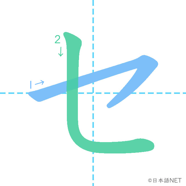 カタカナ「セ」の書き順