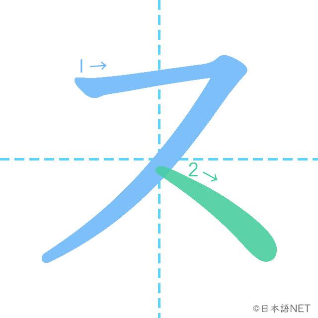 カタカナ「ス」の書き順