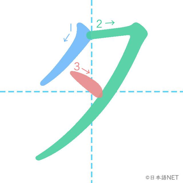 カタカナ「タ」の書き順