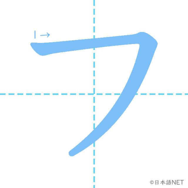 カタカナ「フ」の書き順