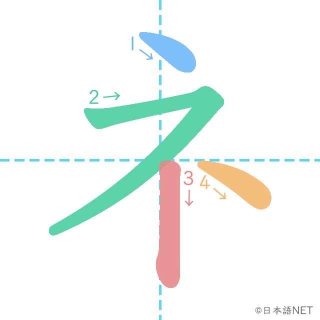 カタカナ「ネ」の書き順