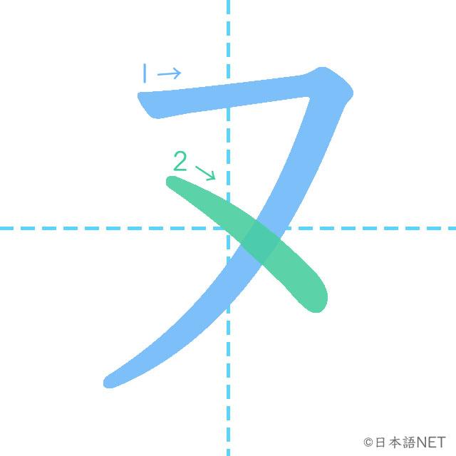 カタカナ「ヌ」の書き順