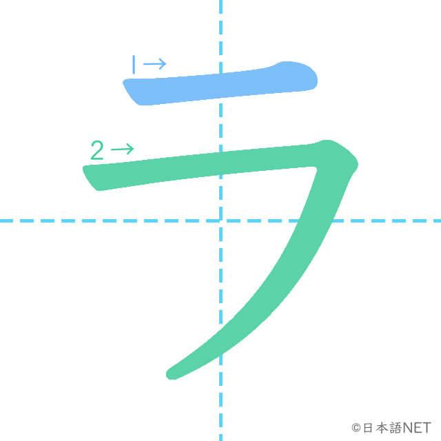 カタカナ「ラ」の書き順