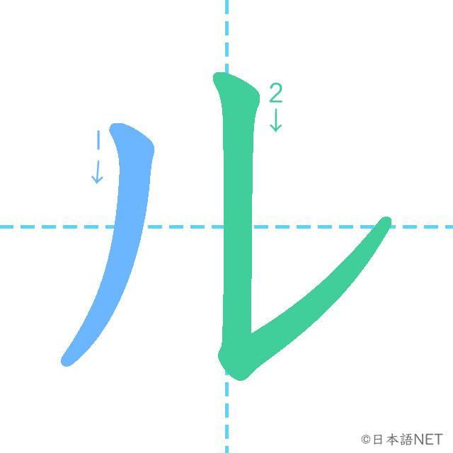 カタカナ「ル」の書き順