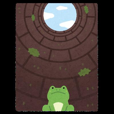 【故事・ことわざ】井の中の蛙大海を知らず