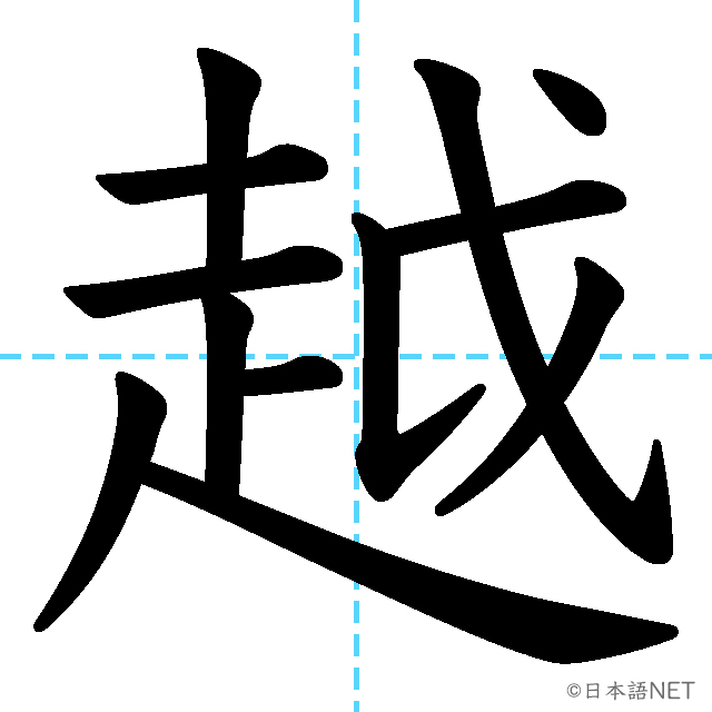 【JLPT N2漢字】「越」の意味・読み方・書き順