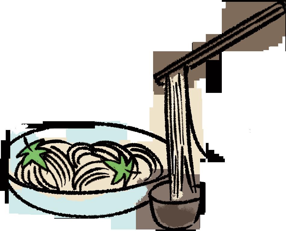 【オノマトペ】あっさりの意味と例文