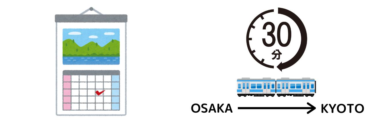 【漢字】「所用」と「所要」の違い・使い分け