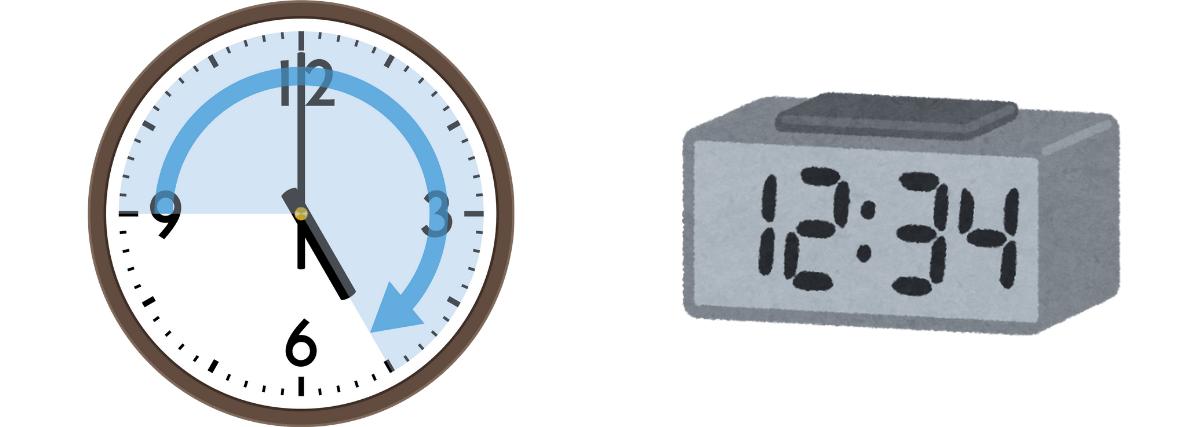 【語彙】「時間」と「時刻」の違い・使い分け