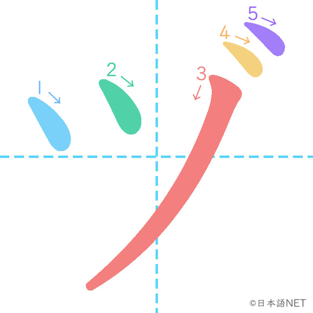 カタカナ「ヅ」の書き順