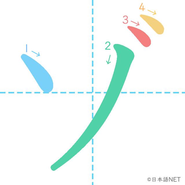 カタカナ「ゾ」の書き順