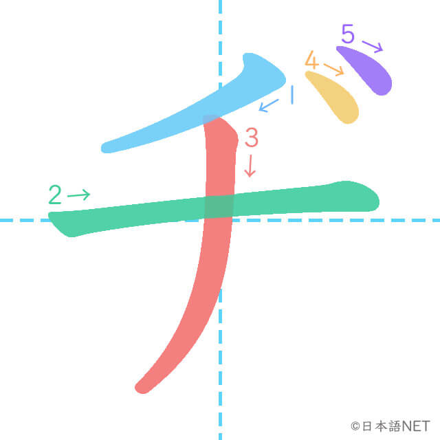 カタカナ「ヂ」の書き順