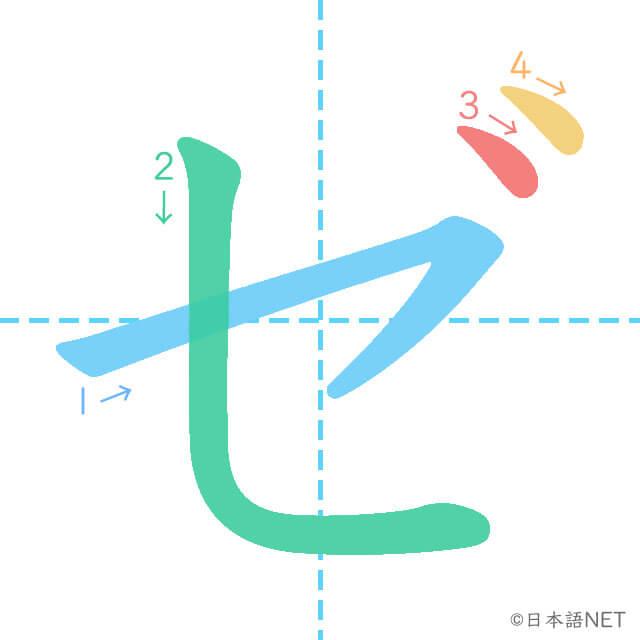 カタカナ「ゼ」の書き順